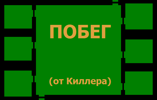 Текстовый квест Побег (от Киллера)
